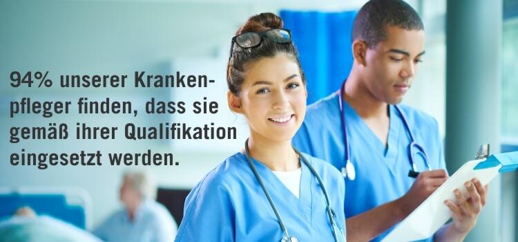 Job Krankenschwester